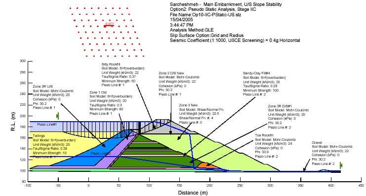 افزایش ارتفاع سد رسوبگیر مجتمع مس سرچشمه